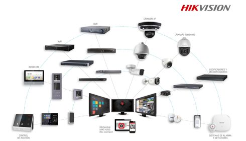 Global security solutions provider Hikvision, new member of the AEC